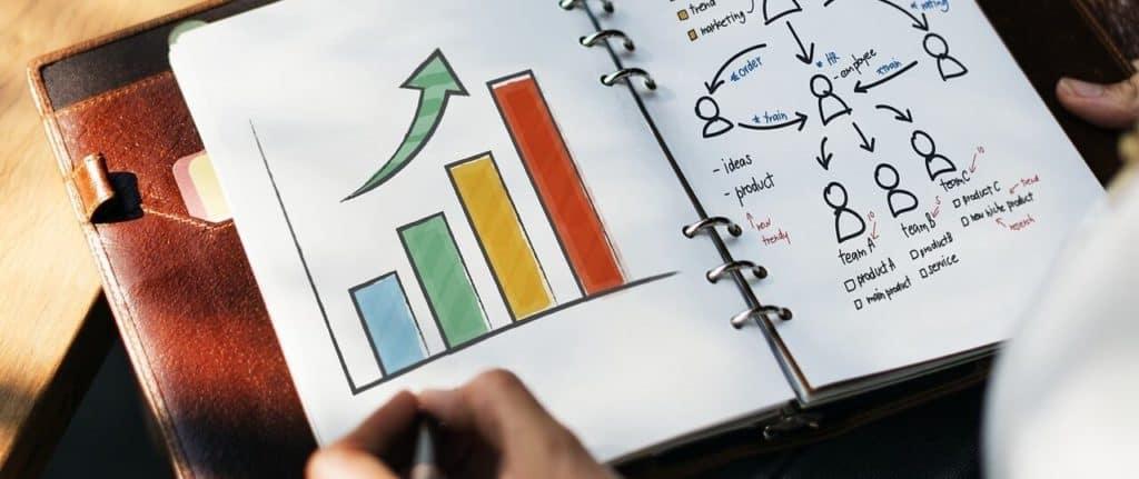 Jobanalyse som strategiværktøj